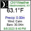 Westmoreland, NY Weather